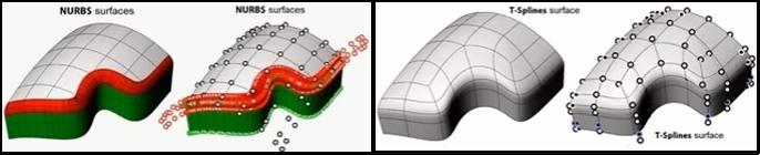 comparatif-nurbs-t-spline