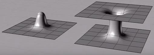 surfaces-plus-complexes