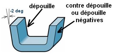 depouille-contre-depouille