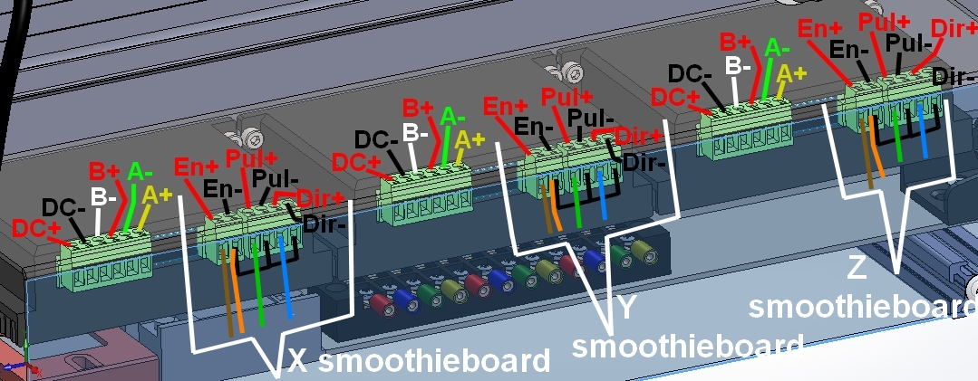 Cablage-drivers-TB6600HG-vers-smoothieboard