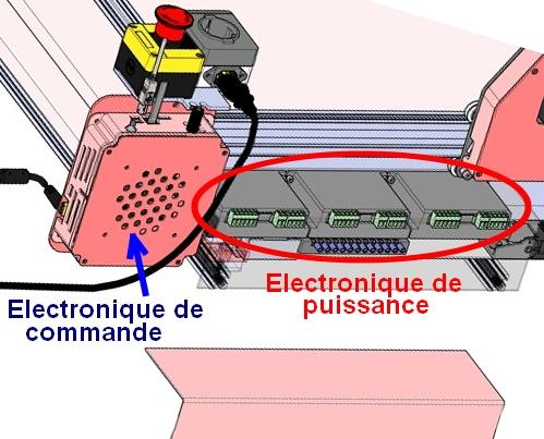 visualisation-electronique-commande-electronique-puissance