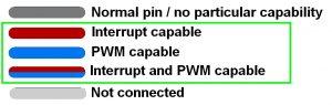 pin-capability