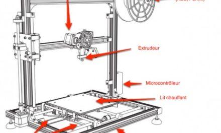 Impression 3D le matériel
