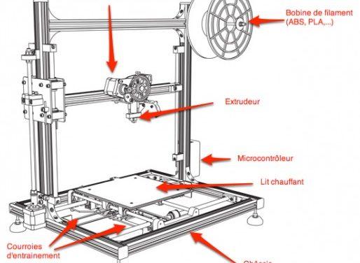 (Fr) Impression 3D le matériel