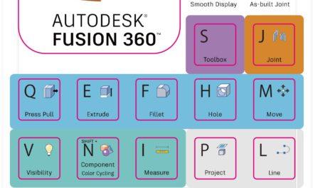 (Fr) Les raccourcis clavier de Fusion 360