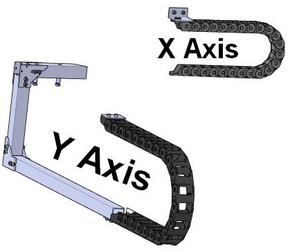 (Fr) Modéliser un chemin de câble