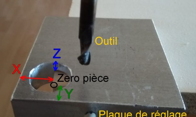 (Fr) Prise d'origine avec un capteur ou une plaque de contact