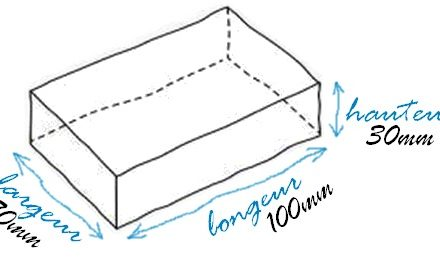 Modélisation d'une boite de rangement